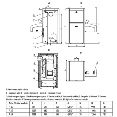 Astra P-35 granulinis katilas 2