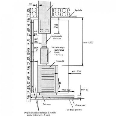 HARVIA 20 BOILER malkinė pirties krosnelė 18 kW su šilumokaičiu ir išorine pakura 2