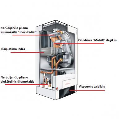 Viessmann Vitodens 200-W 13 dujinis kondensacinis katilas 2