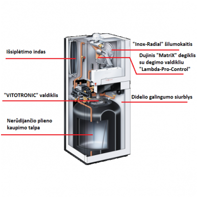 Viessmann Vitodens 222-F B2TB084 19 dujinis kondensacinis katilas 2