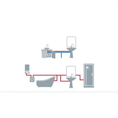 ARISTON ANDRIS R 30L elektrinis vandens šildytuvas 3
