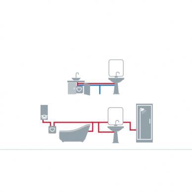ARISTON ANDRIS R 10L elektrinis vandens šildytuvas (su pasirinkimais) 3