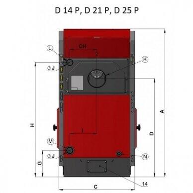 ATMOS D-14P granulinis katilas 2