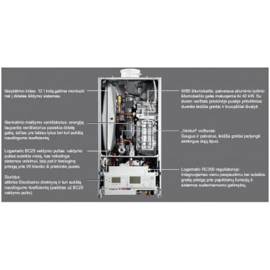 Buderus Logamax Plus GB172i 30 K dujinis kondensacinis katilas 2
