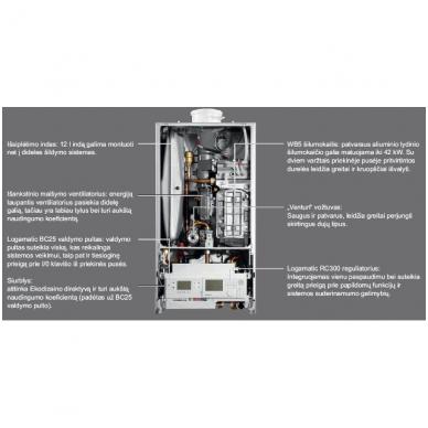 Buderus Logamax Plus GB172i 42 dujinis kondensacinis katilas 2