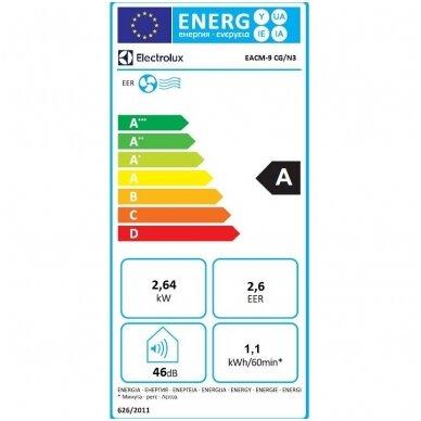 Electrolux Mango mobilus oro kondicionierius 2,5kW 2