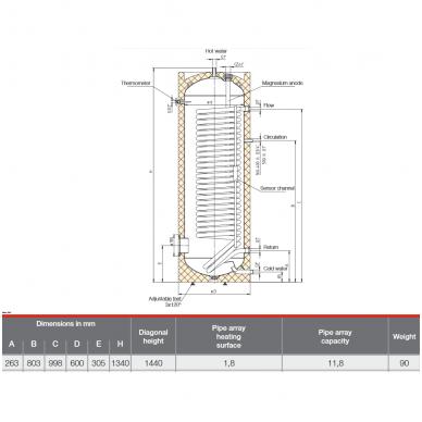Karšto vandens šildytuvas šilumos siurbliams AE HR-200, su šilumokaičiu 2