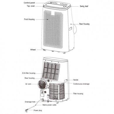 HTW-PC-041P31 4.10kw mobilus oro kondicionierius vėsinimui 4