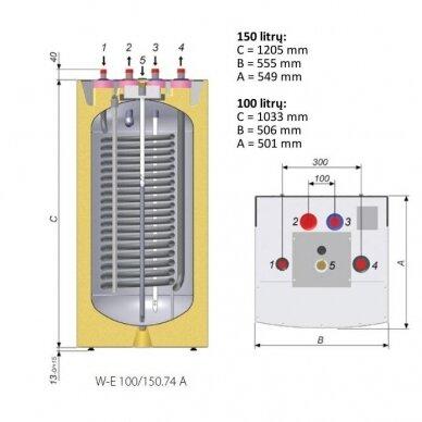 NIBE-BIAWAR QUATTRO vandens šildytuvas (su pasirinkimais) 2