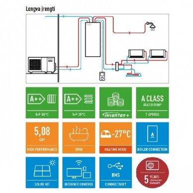 Panasonic Monoblock WH-MDC07H3E5 7kW šilumos siurblys 2