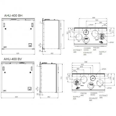 ENSY AHU-400BV/BH 470 m3/val. rekuperatorius su integruotu Wi-fi valdymo pultu spalvotu ekranu 3
