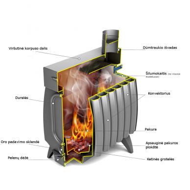 Termofor Battery 5 Light kieto kuro oro šildytuvas 2