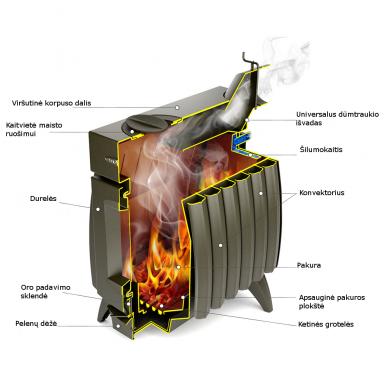 Termofor Battery 5AG kieto kuro katilas-viryklė 2