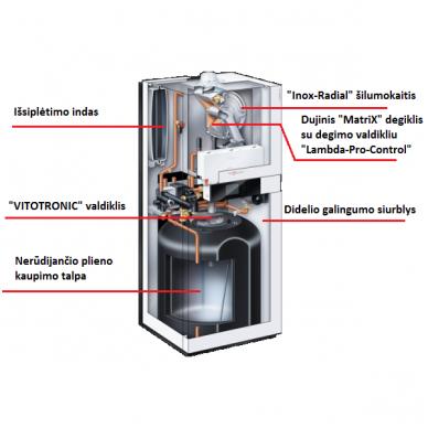 Viessmann Vitodens 222-F B2TB086 35 dujinis kondensacinis katilas 2